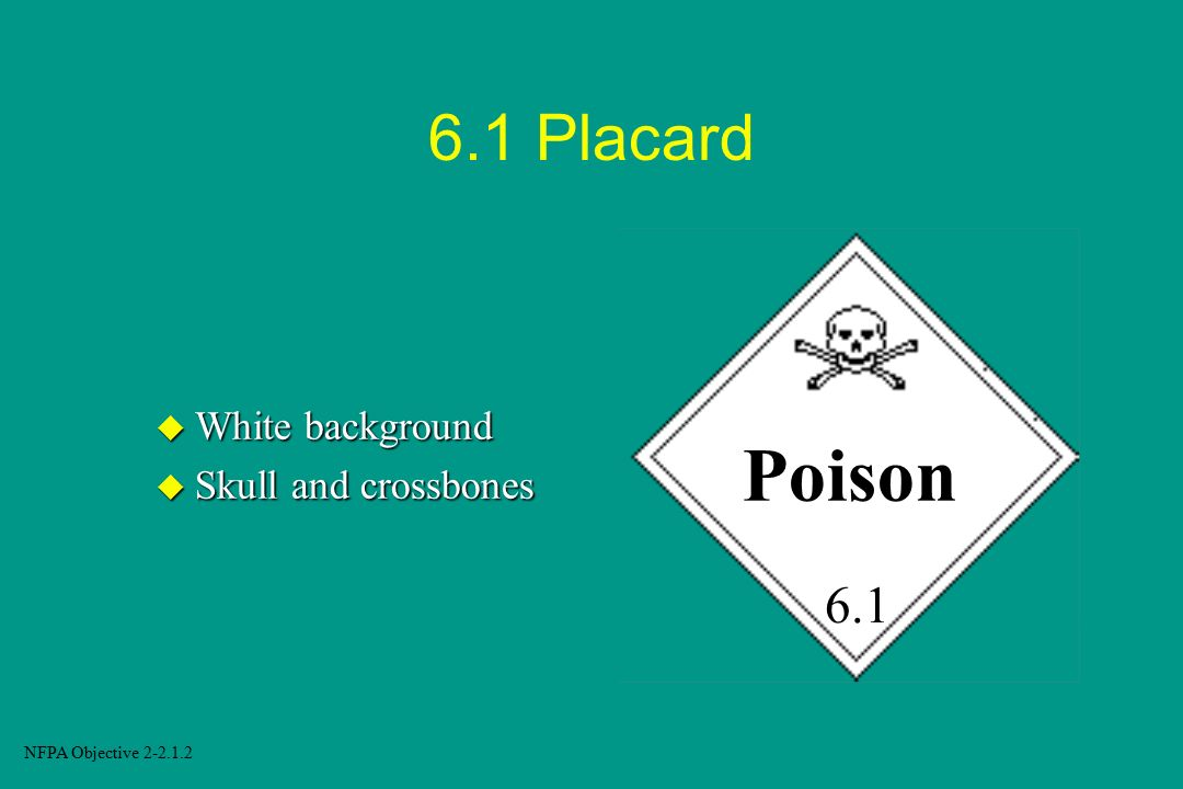 Poison 6.1 Placard 6.1 White background Skull and crossbones