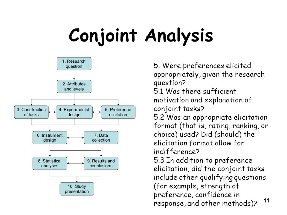 conjoint analysis with example An enterprise grade powerful but easy to use conjoint analysis tool for product marketers and market researchers discrete choice-based conjoint analysis, adaptive choice based conjoint.