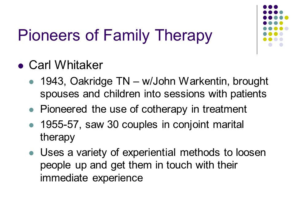 experiential family therapy (of carl whitaker) essay Carl whitaker (1912-1995) was a us  whitaker co-developed the symbolic-experiential approach to therapy and the use of co  the technique of family therapy.