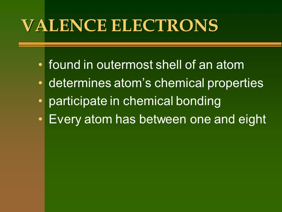 Categorize Elements As Metals Nonmetals Metalloids And