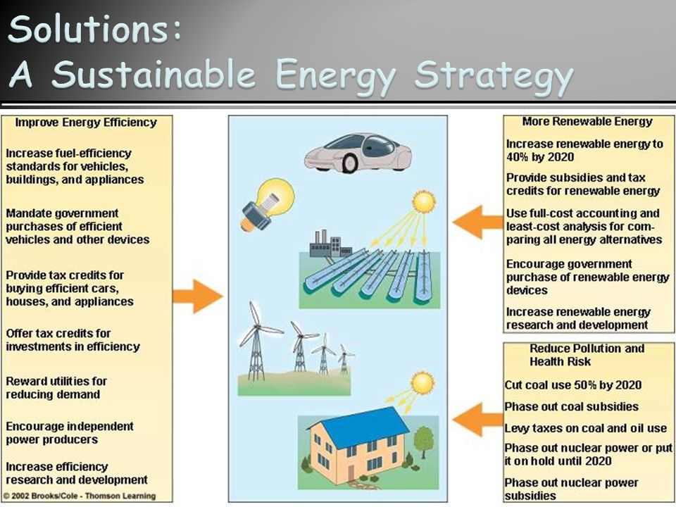 Solutions: A Sustainable Energy Strategy