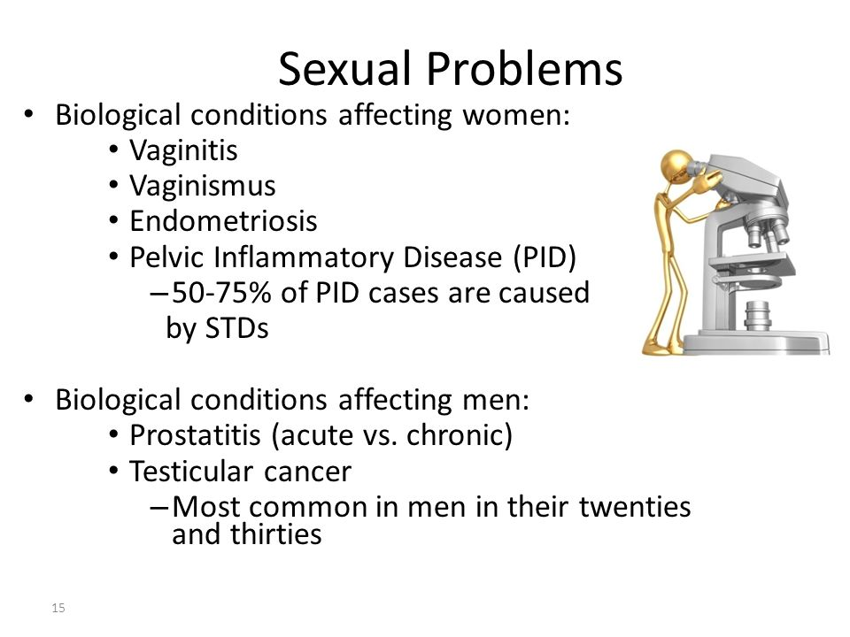Sexual Problems Biological conditions affecting women: Vaginitis