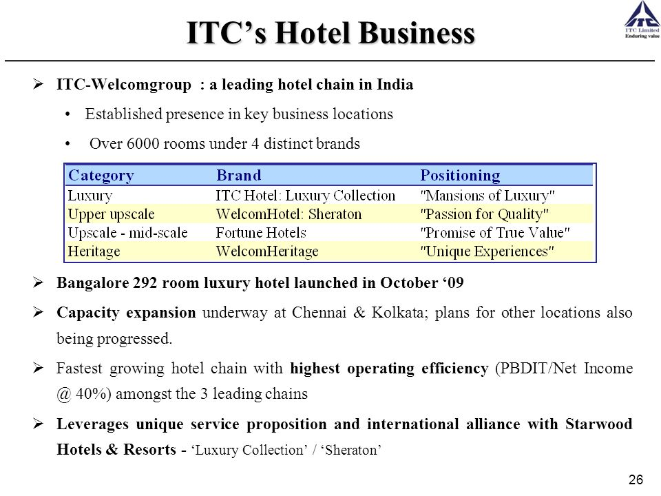 growth in hospitality industry through emarketing Problems and prospects of e-marketing  rapid economic growth and development of emarketing techniques cannot be achieved  problems and prospects of.