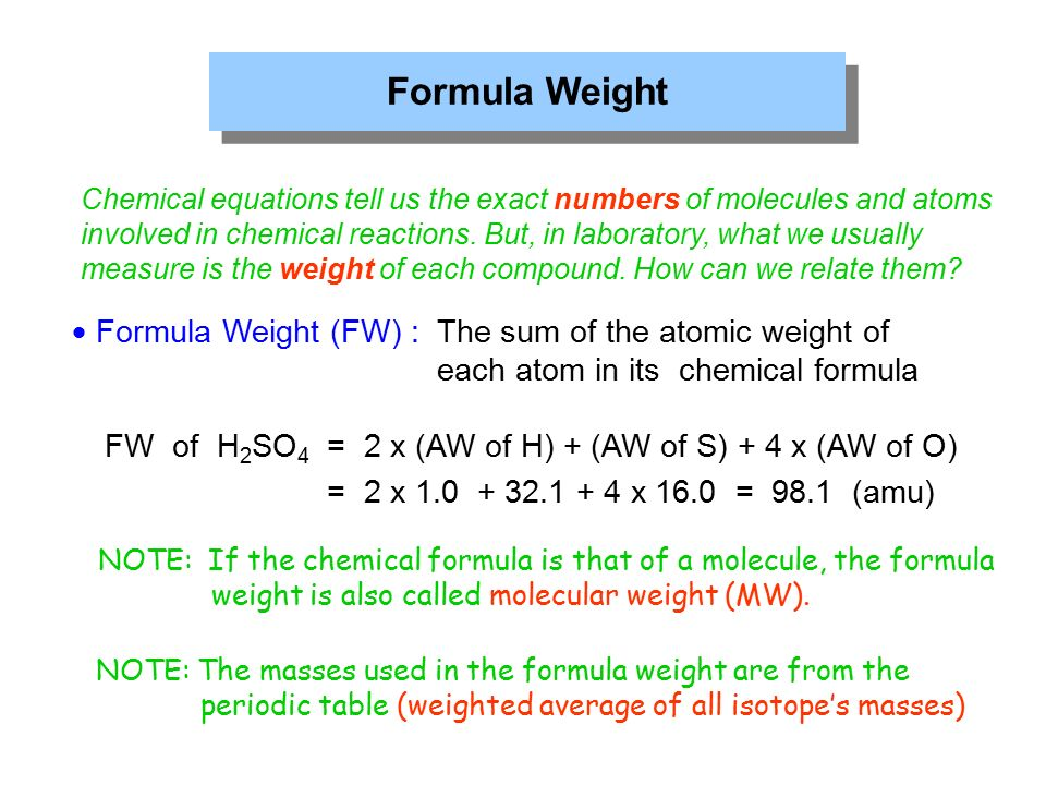 how to find formula weight of a compound