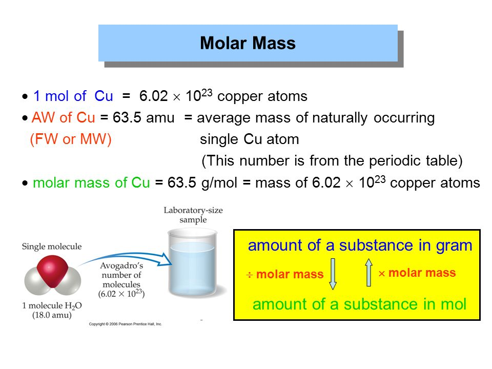 how to find molar mass of a substance