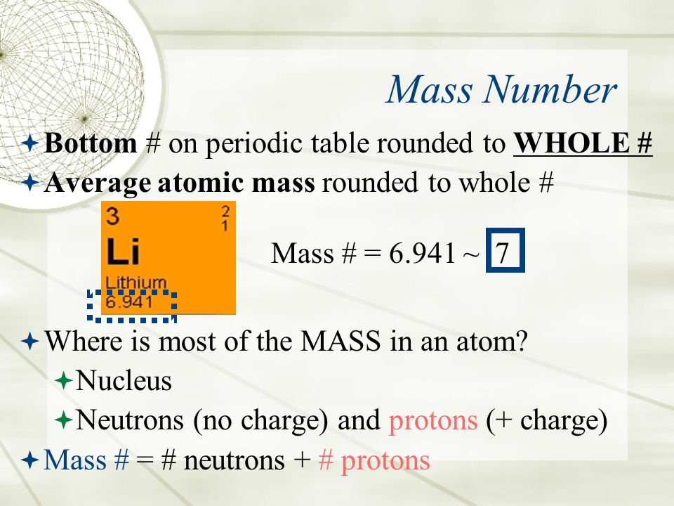 Periodic Table periodic table with whole mass numbers : Distinguishing Among Atoms - ppt download