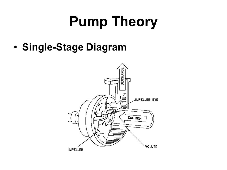 fire truck waterous pump diagram fire pump piping diagram Cat Ecm Pin Wiring Diagram C15 Cat Parts Diagram