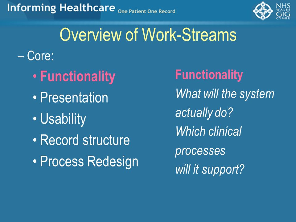 Overview of Work-Streams