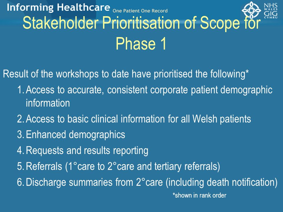 Stakeholder Prioritisation of Scope for Phase 1