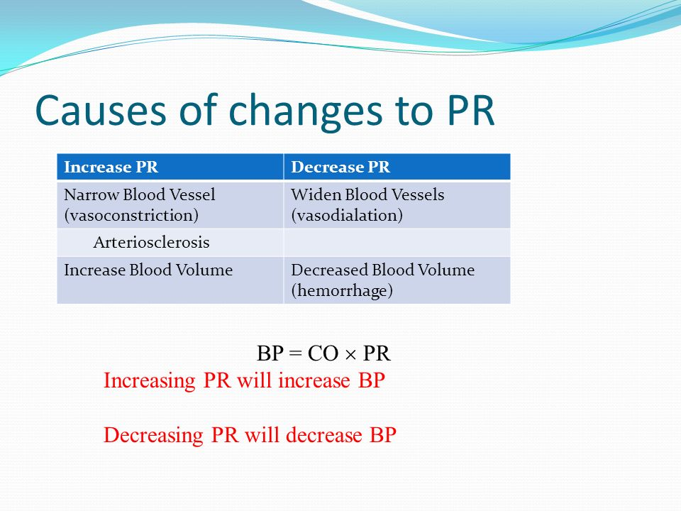 Causes of changes to PR BP = CO  PR Increasing PR will increase BP