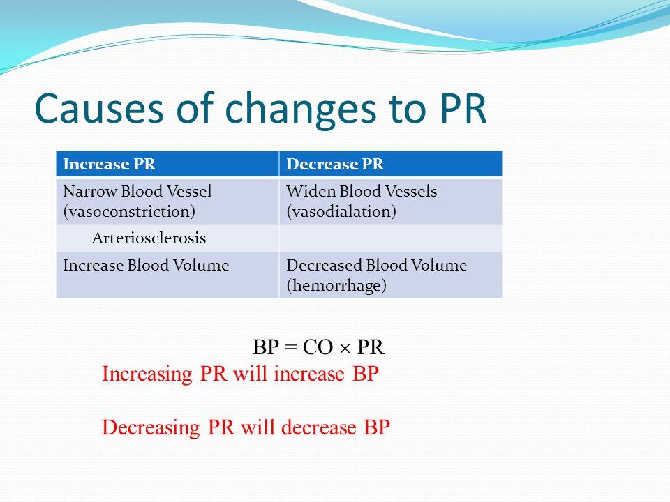 Causes of changes to PR BP = CO  PR Increasing PR will increase BP