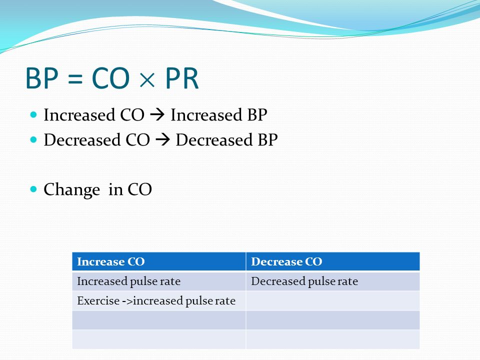 BP = CO  PR Increased CO  Increased BP Decreased CO  Decreased BP