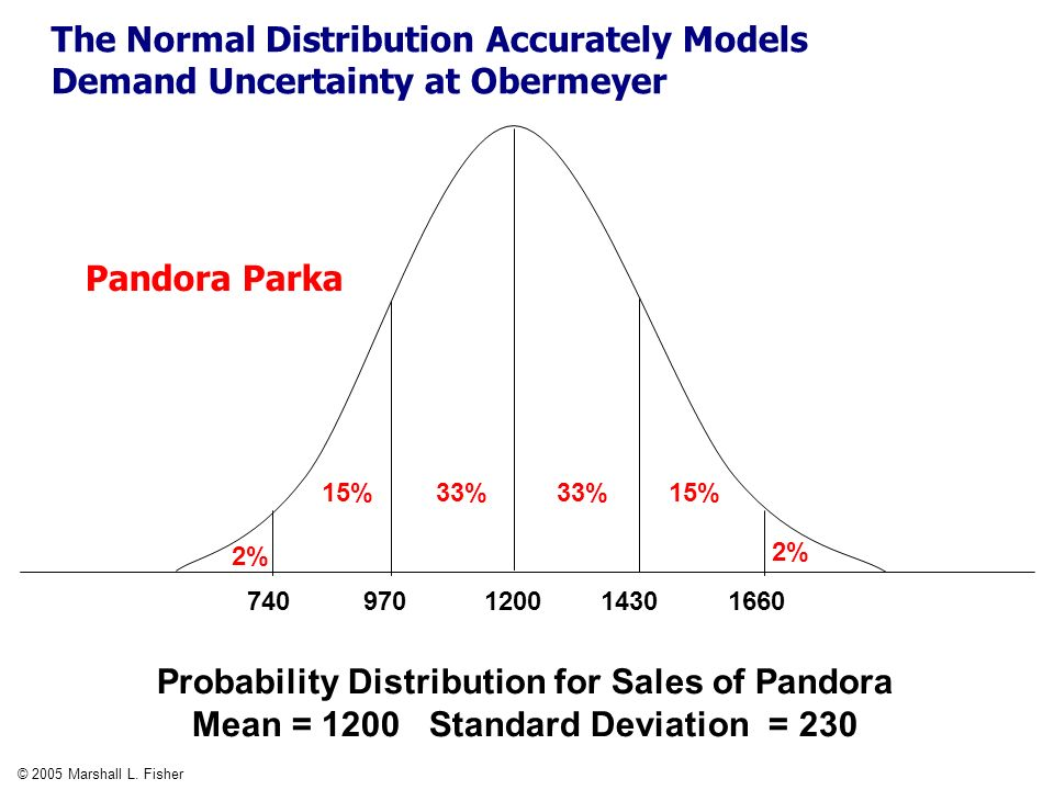 probability and distribution models pdf