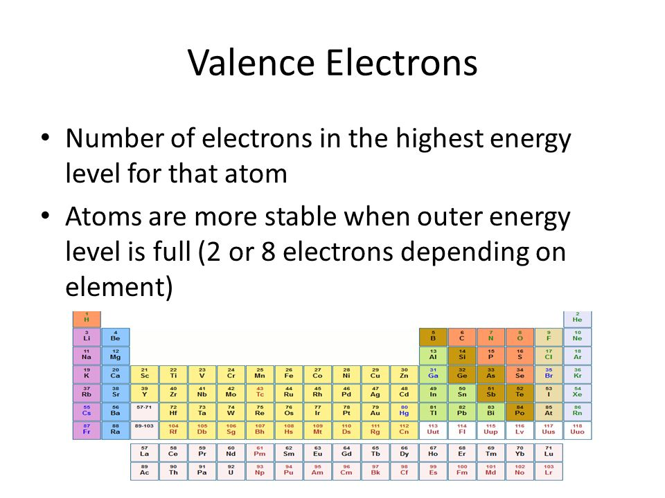 Valence Electrons Number of electrons in the highest energy level for that atom.