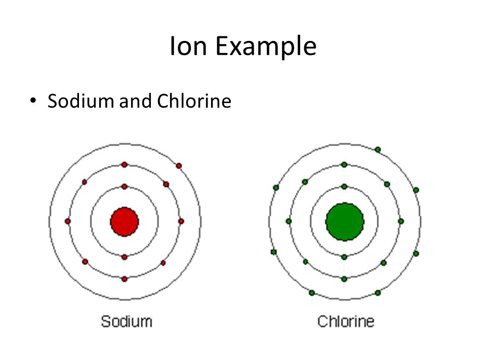 Ion Example Sodium and Chlorine