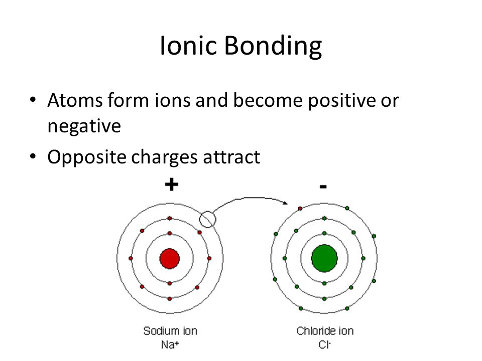 Ionic Bonding Atoms form ions and become positive or negative