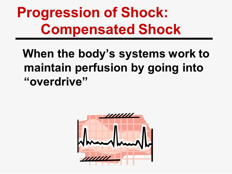 Progression of Shock: Compensated Shock