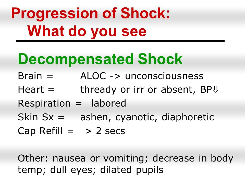 Progression of Shock: What do you see