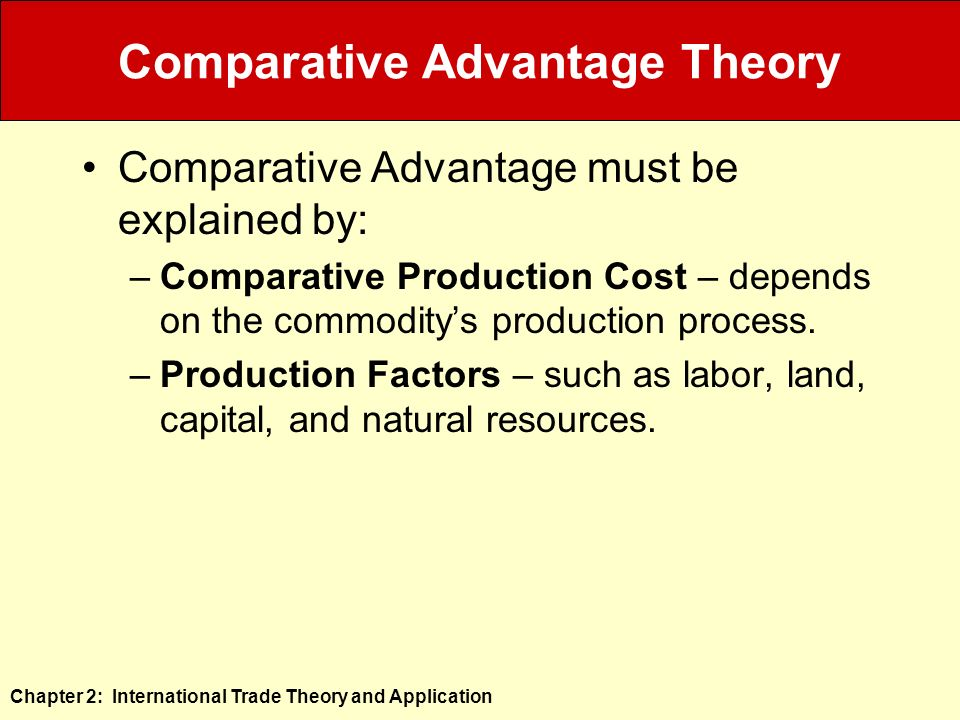international trade and comparative advantage