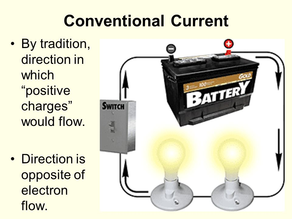 Conventional Current By tradition, direction in which positive charges would flow.