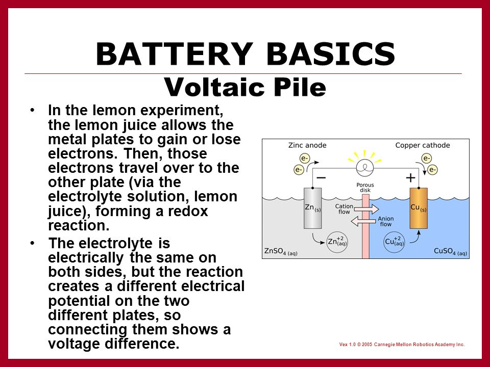 BATTERY BASICS Voltaic Pile