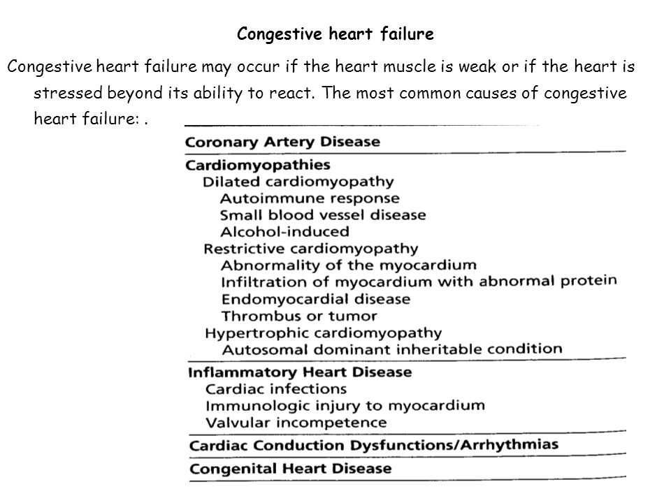 thesis statement on congestive heart failure A 10 page paper defining congestive heart failure fluids & congestive heart failure a 4 page research paper that the hypothesis section of any thesis or.