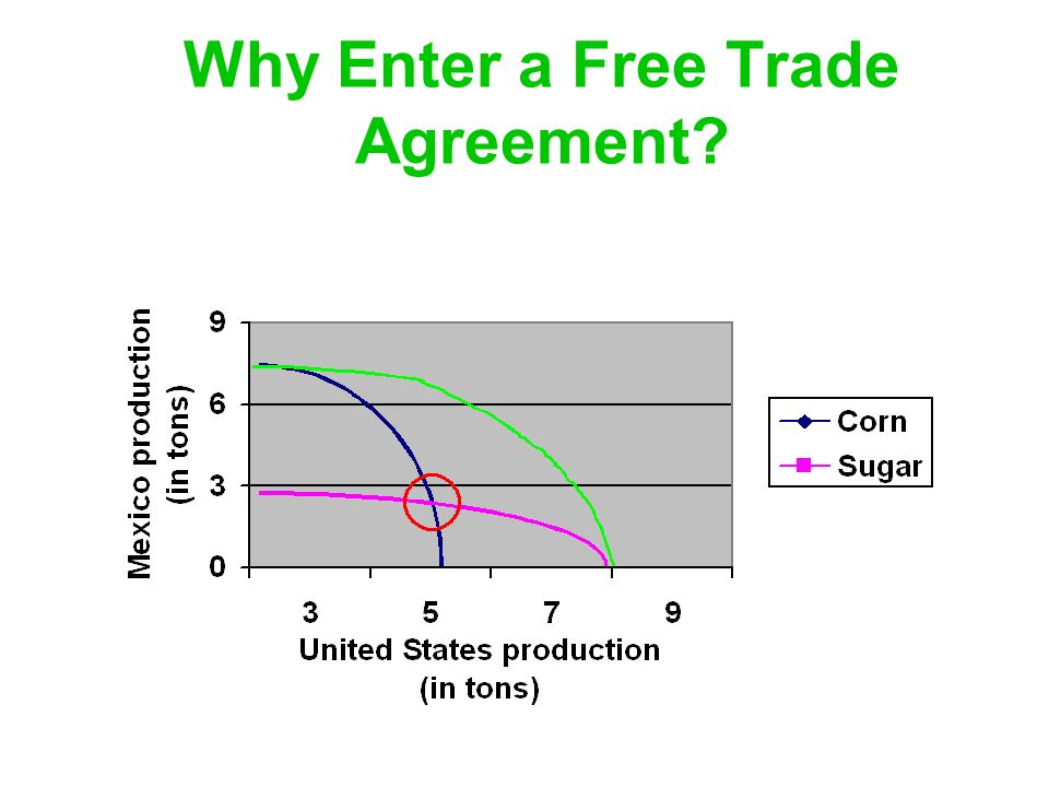 a stud of the free trade agreement fta and its effects on canadian business World bank - rta - download as pdf  positive welfare effects to the average canadian in  free trade agreement because it can free ride on the.