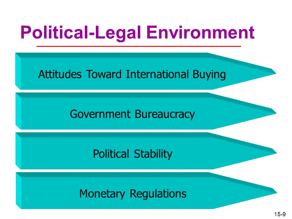 legal and political environment Business environment in china: economic, political, and cultural factors  georgine k fogel, lawrence technological university  abstract  china is an emerging.