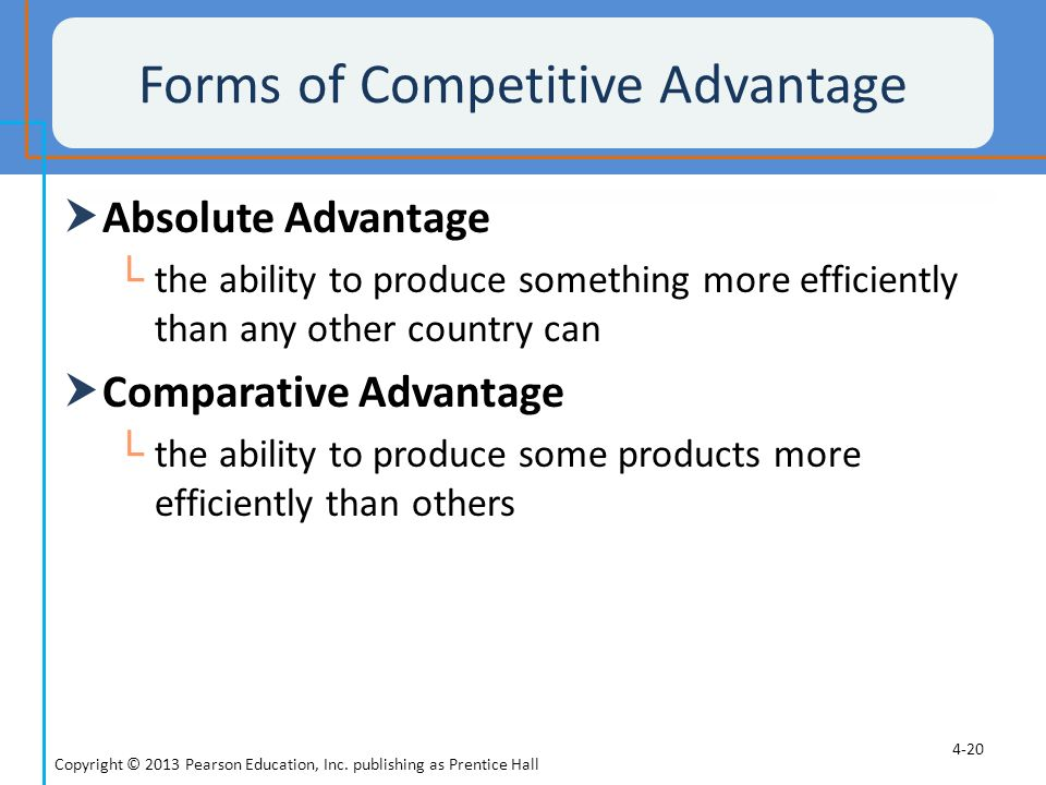 Forms of Competitive Advantage