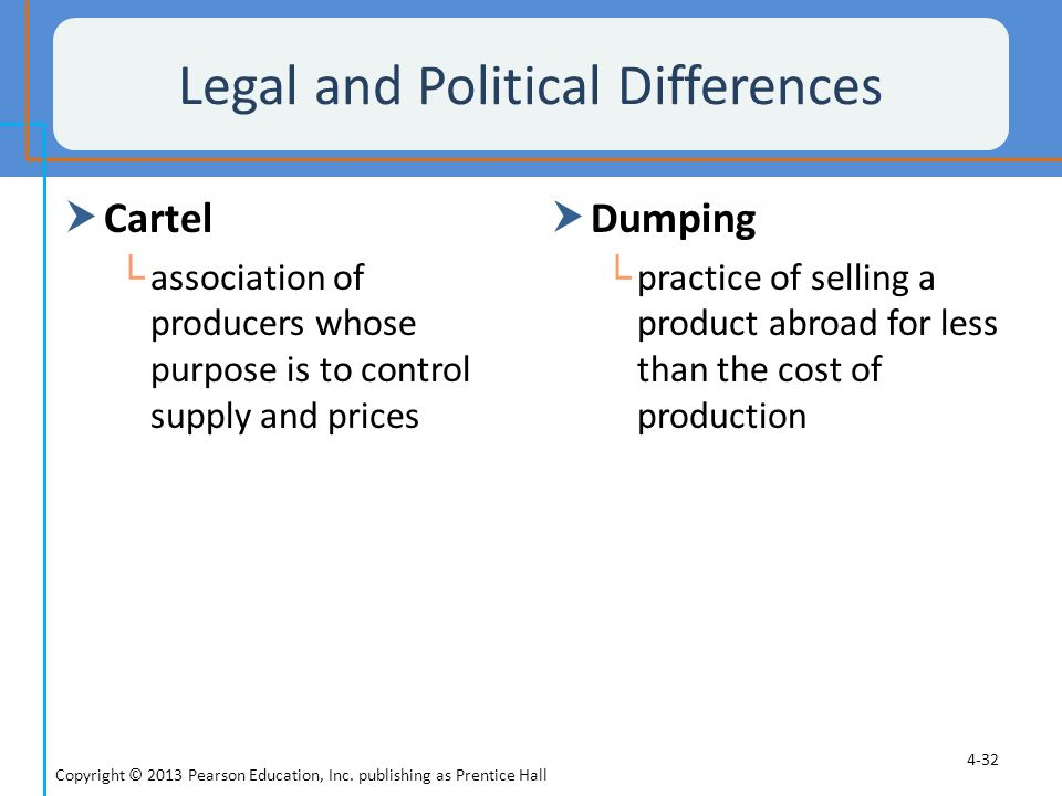 Legal and Political Differences