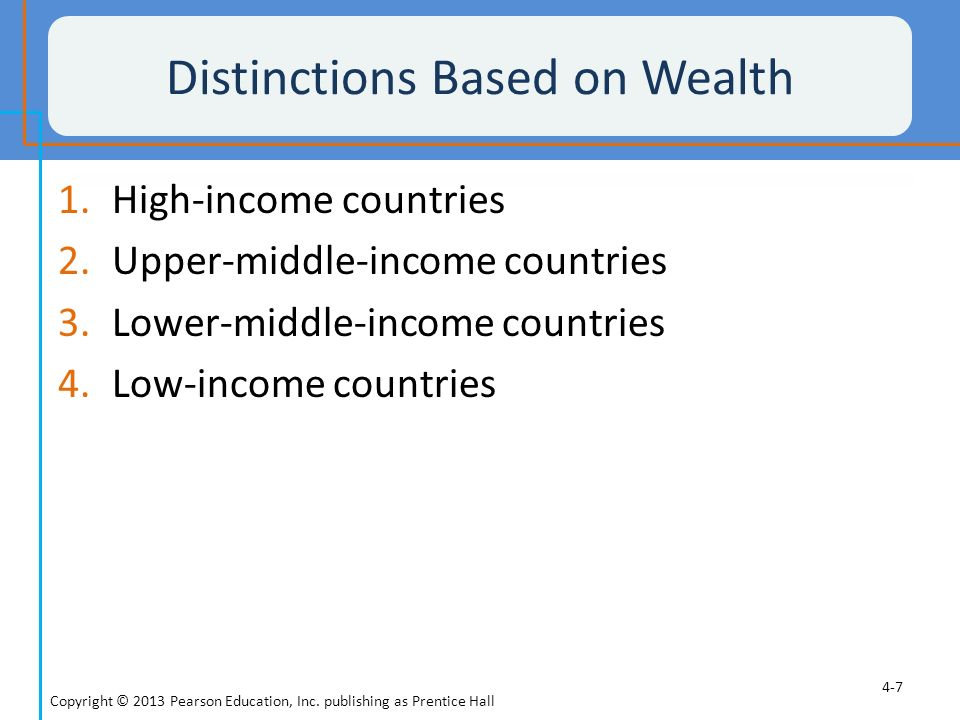 Distinctions Based on Wealth