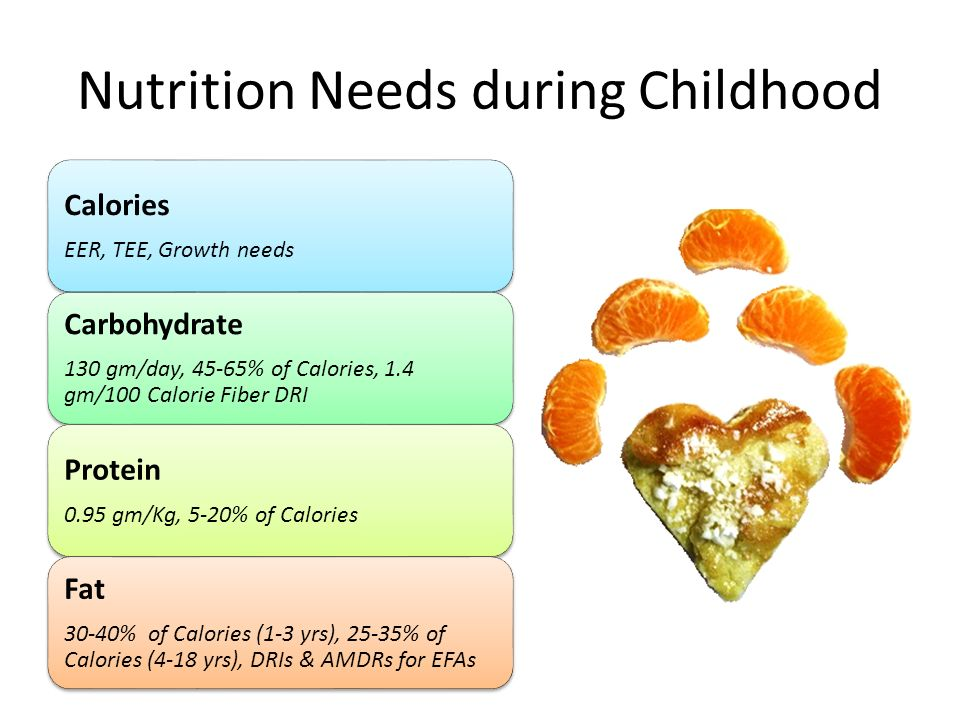 nutritional needs during toddlerhood Infancy and toddlerhood period physiological needs physiological needs during this period are as important as ever as a baby grows into a toddler their nutrient intake needs to keep up with that growth poor nutrients can actually slow the physical development of a young child.