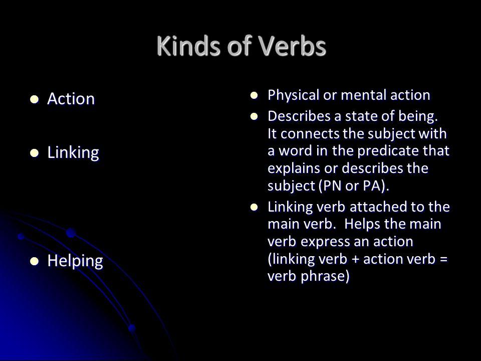 Principal Parts Verb Tense Consistency of Tense Troublesome – Verb Tense Consistency Worksheet