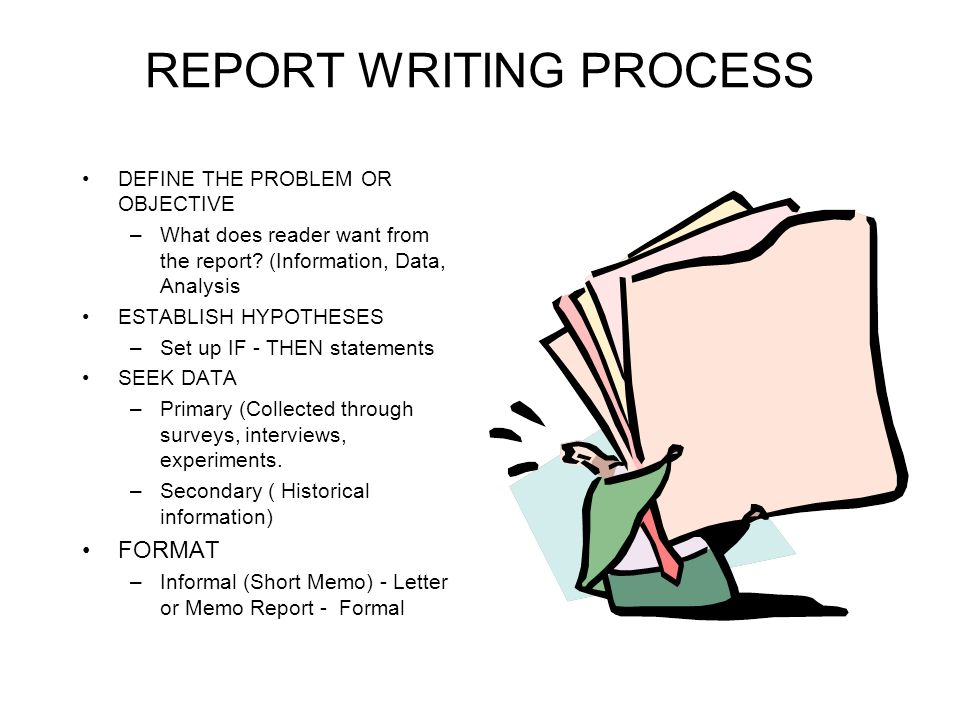 writing an information report Report writing structure (how to write a report) course english grade grade 5 section writing outcome writing a report: italy activity type printable activity id.