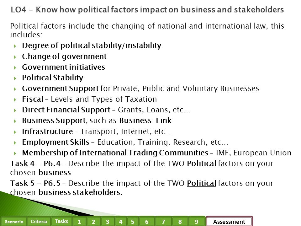 importance of political stability for international business Impact of political risks in international marketing: the case of west africa  is an important part in any business decision  elaborate it own criteria of.