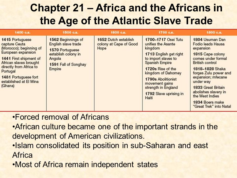 the role and importance of africa to the british British involvement in the transatlantic slave trade for well over 300 years, european countries forced africans onto slave ships and transported them.