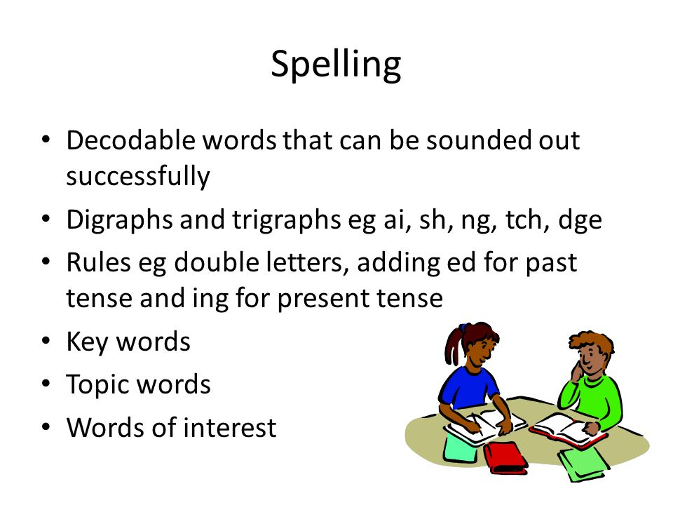 Spelling Decodable words that can be sounded out successfully