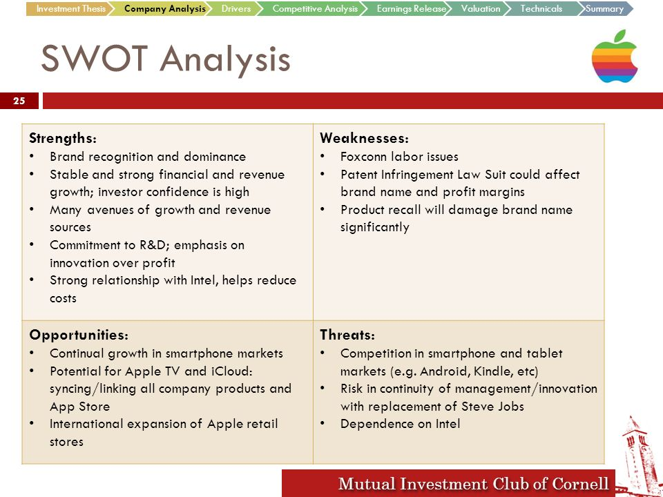 an introduction to the role of swot analysis Strengths, in the swot analysis, are a company's capabilities and resources that allow it to engage in activities to generate economic value and perhaps a company may mistakenly solve a problem by providing the correct answer to the wrong question using swot analysis to develop.