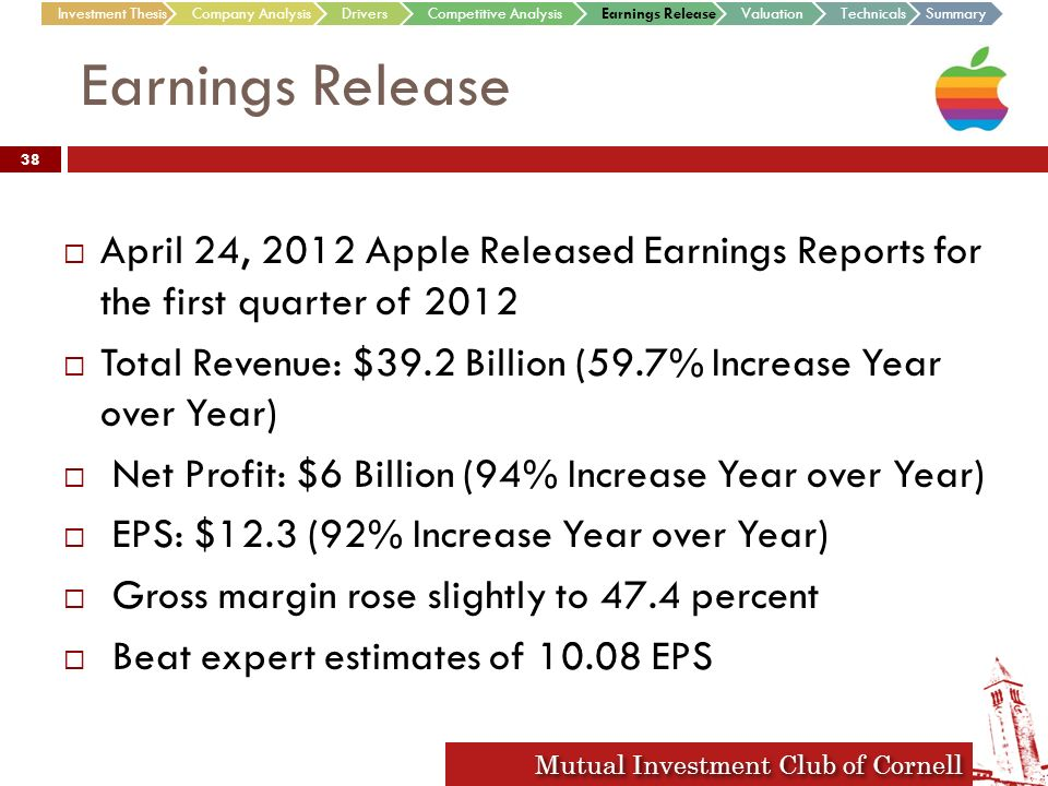 capital valuation apple co essay Apple continues to make record profits, but growth rates have been in decline   summary  so by estimating these cash flows and discounting them at the cost  of equity, we can get a reasonable estimate of value per share.