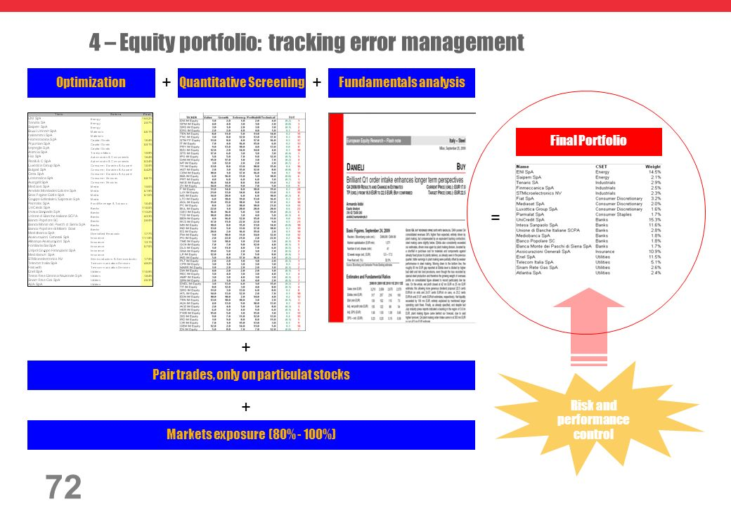 equity and portfolio management Tier 2 weightings within the equity allocation include domestic equity, international developed equity, emerging market equity, hedged equity, and private equity asset management portfolio solutions product is based on working toward client specified.