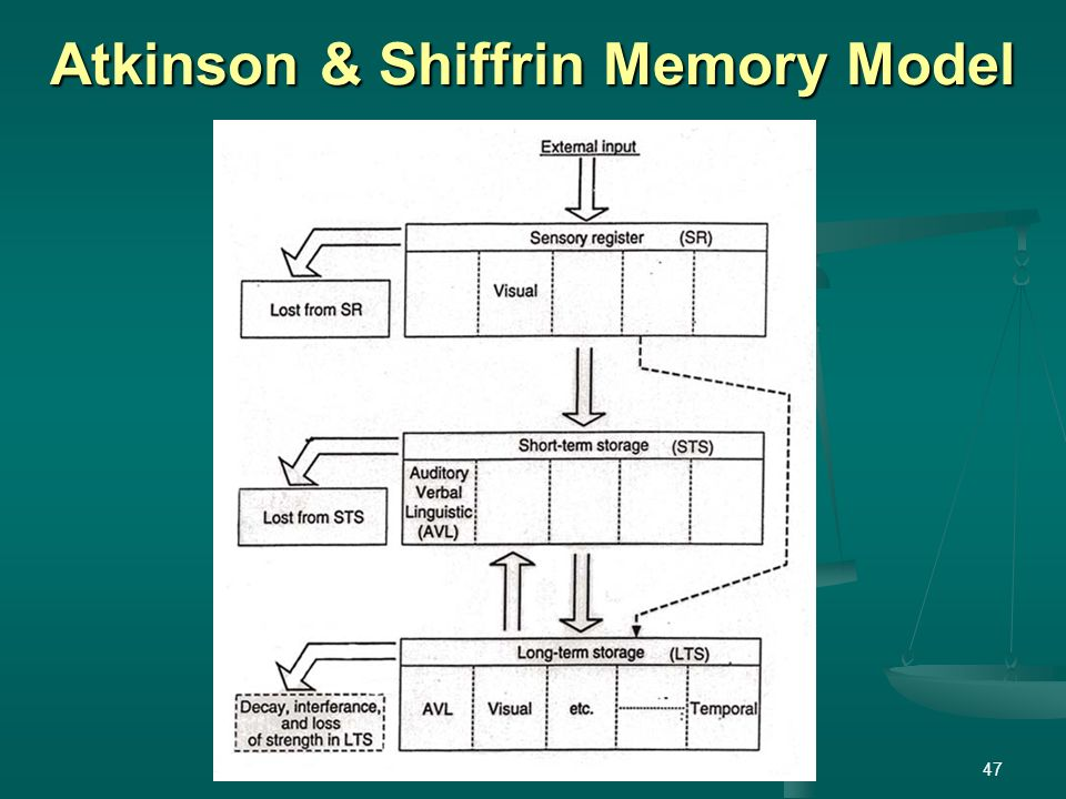 a discussion of the features of memory and how it works So knowing how memory actually works in java is important, as it gives you the   are paused (depending on the gc type, which will be discussed later)  the  course covers all essential java 8 features, like lambda.