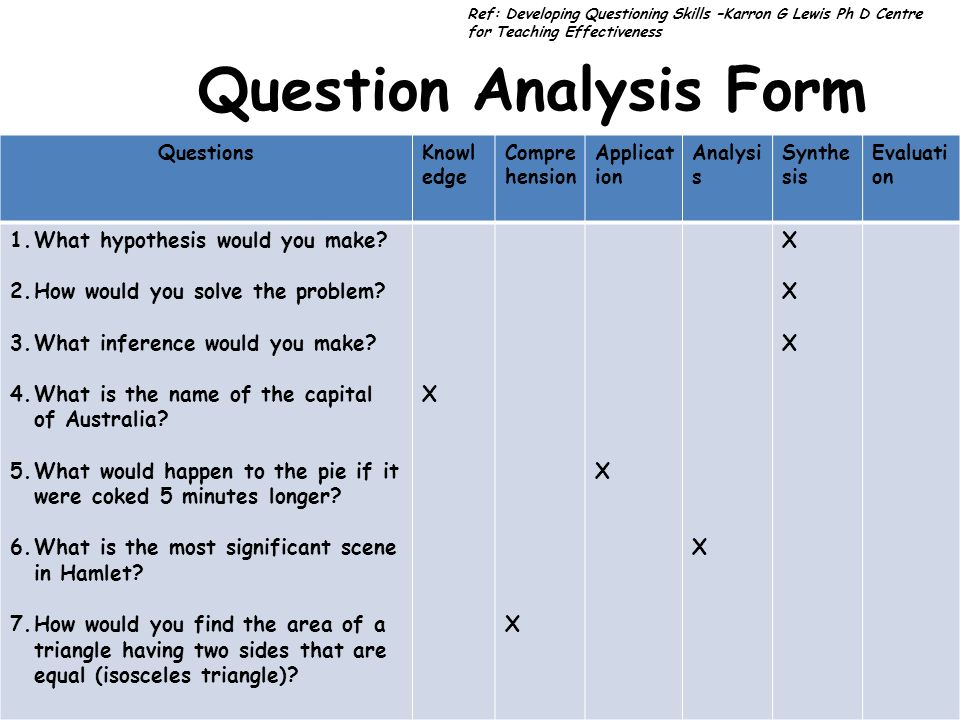 Standard Application Form Analysis