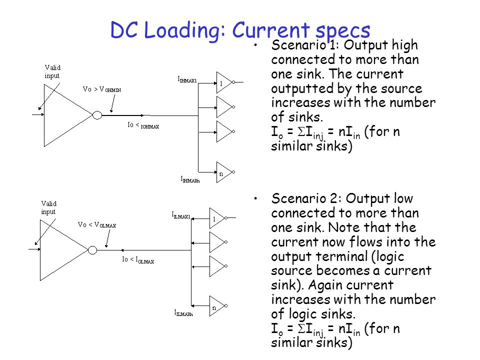 DC Loading: Current specs
