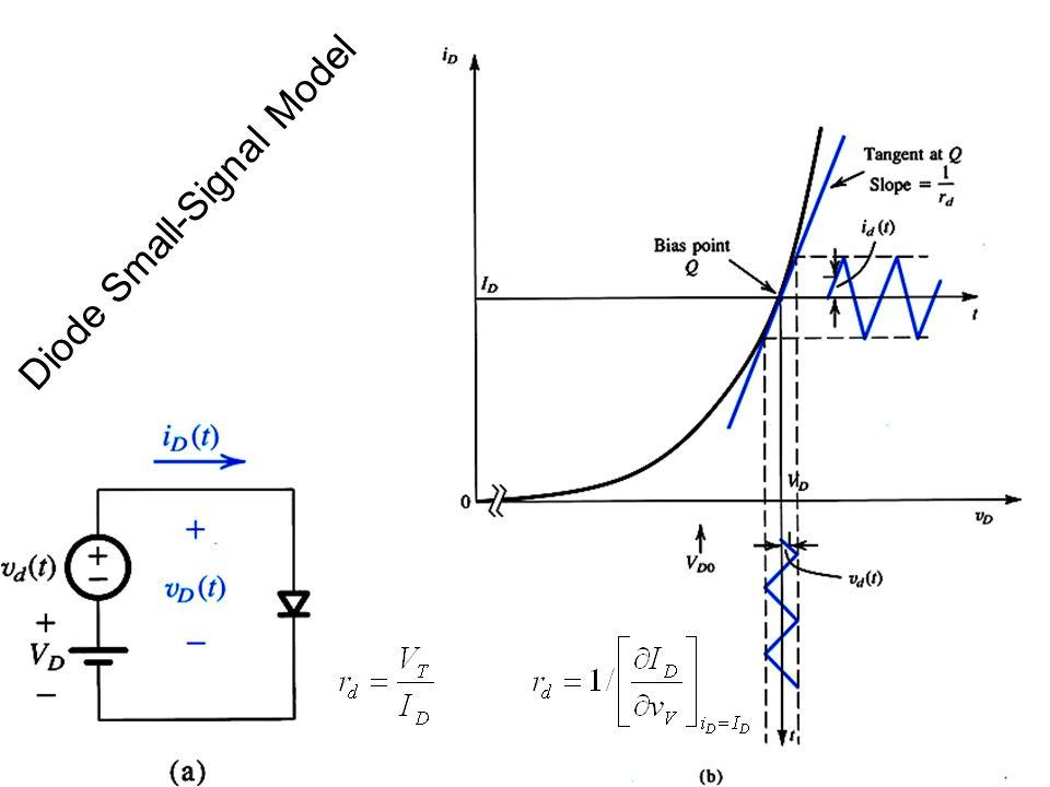 c h a p t e r 4 diodes  non-linear devices