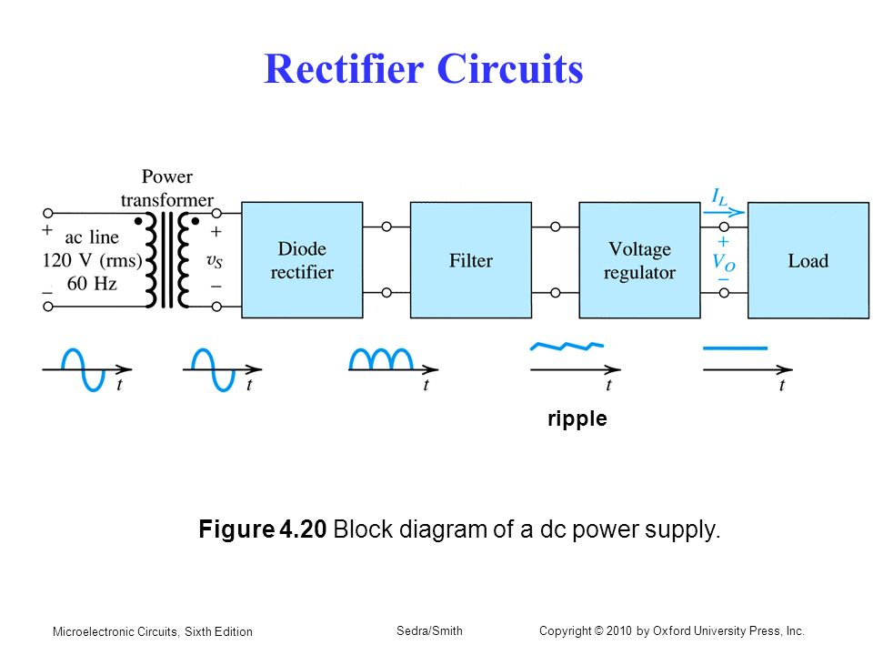 Rectifier Circuits Figure Block Diagram Of A Dc Power Supply furthermore Zvs Active Cl  Circuits The Auxiliary Switch Approach besides  as well Full Wave Rectifier Circuit together with An F. on full wave bridge rectifier circuit