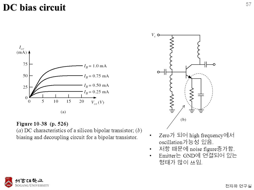 Highfrequency Bipolar Transistors