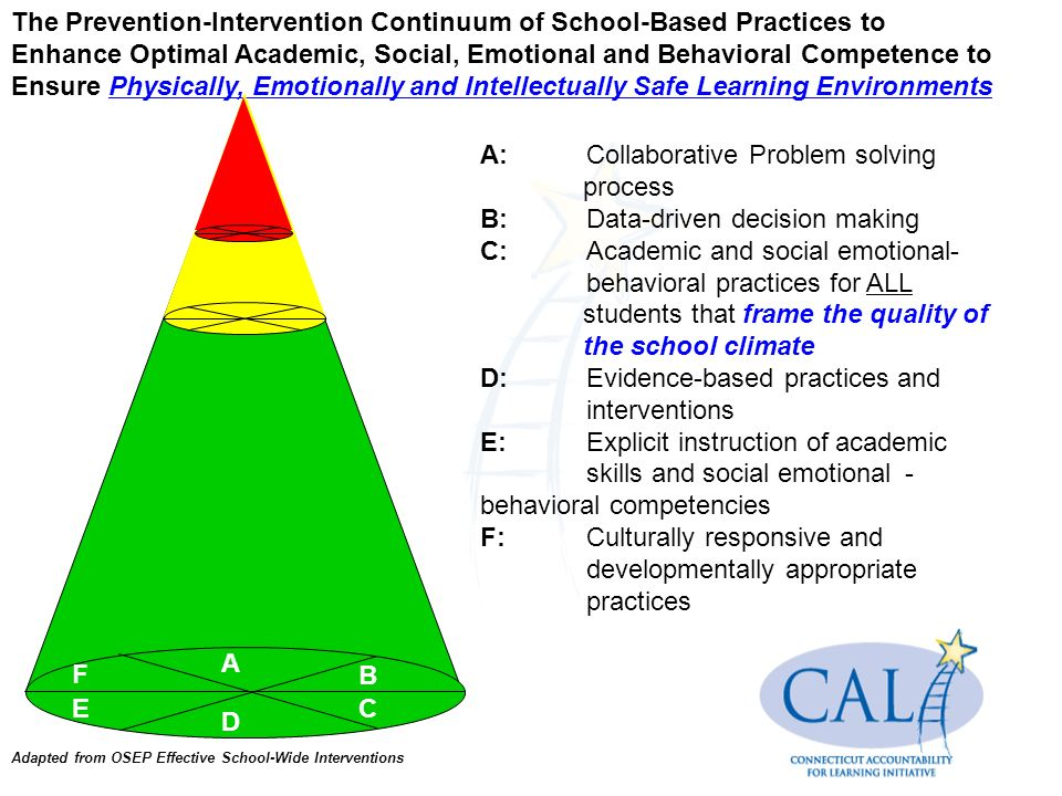 Collaborative Problem Solving Responsive Classroom : Getting the climate right so all students can achieve