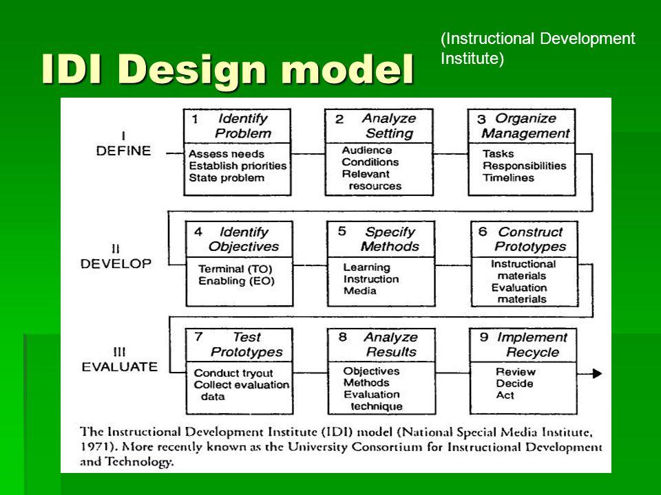 instructional design and development