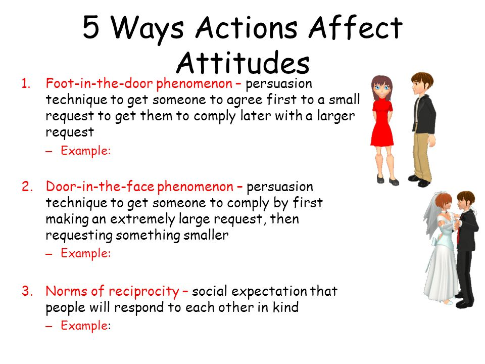what have the attitudes and actions Ego-defensive the ego-defensive function refers to holding attitudes that protect our self-esteem or that justify actions that make us feel guilty for example, one way children might defend themselves against the feelings of humiliation they have experienced in pe lessons is to adopt a strongly negative attitude to all sports.