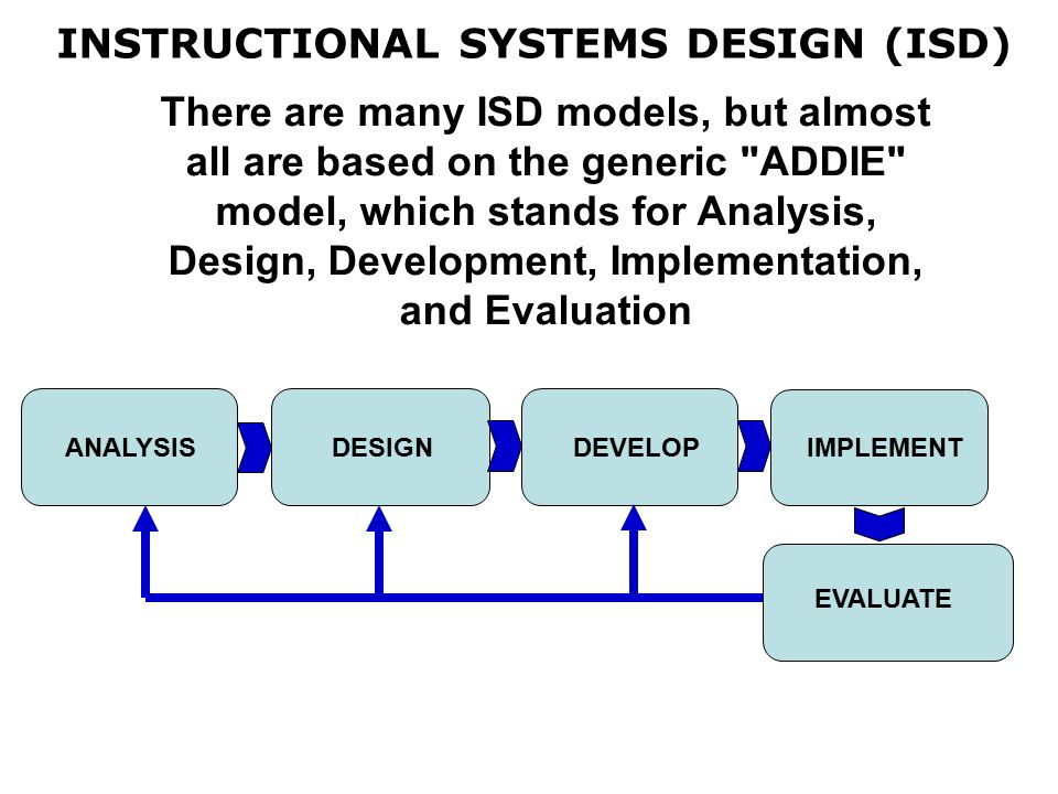 """critical analysis of instructional design models Evaluation models, approaches, and designs—105 the questions involve a program's """"worth"""" four primary approaches include cost analysis, cost-benefit analysis, cost-effectiveness analysis, and return on."""